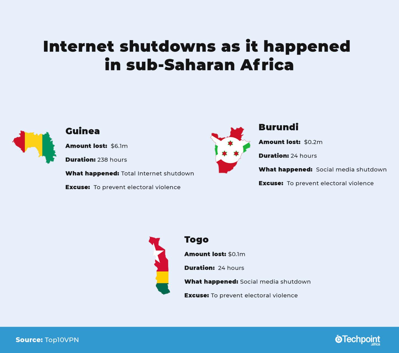 Internet Shutdown copy 2