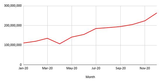 chart 2021 01 14T095502.174