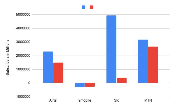 chart 84